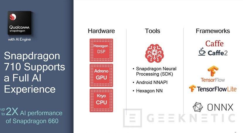 Snapdragron_ 710_caracteristicas