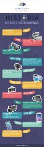 historia de las videocámaras