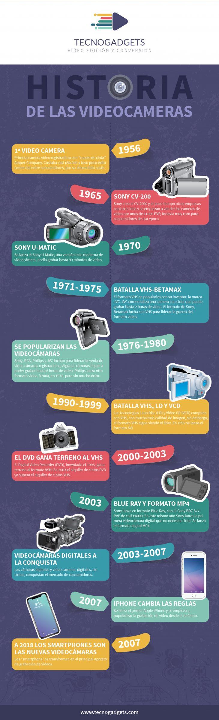 imagen buena Tecnogadgets-Infographic (1)