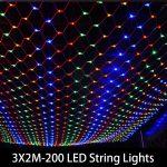 Ventajas y características de la iluminación LED