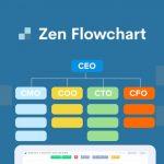 Descubre Zen Flowchart, el mejor programa para crear un diagrama de flujo